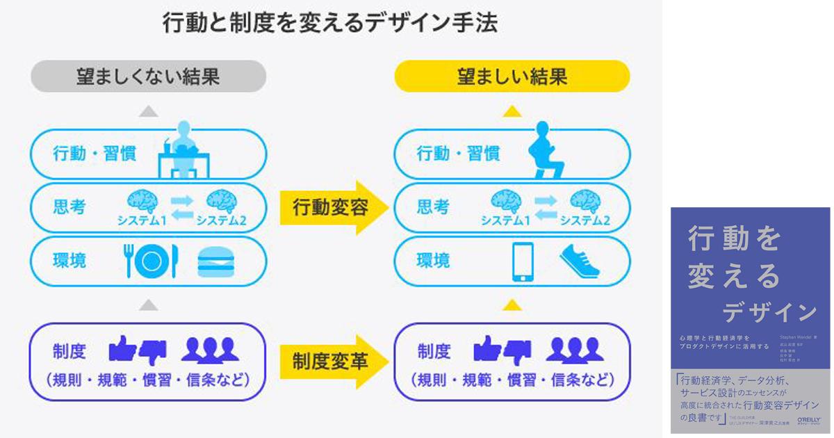 行動を変えるデザイン』監訳者・武山教授が語る、事例と最新潮流で ...